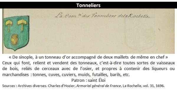 tonneliers