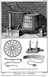 Pompe à chapelet pour remplir le petit réservoir des eaux de la citerne (Figure 1) et ustensiles. Figure 2. Truite ou chandelier. Figure 3. Champagne qui sert à contenir les draps au milieu du bain de la chaudière et les empêcher de toucher le fond. Figure 4. Crochet de fer pour prendre la champagne dans la chaudière. Figure 5. Chasse-fleurée pour ramasser l'écume de la chaudière. (Source : Diderot & D'Alembert, Encyclopédie ou dictionnaire raisonné des sciences, des arts et des métiers, Neufchastel, M.DCC.LXV, vol. III, t. XIII-XVII, p. 887)