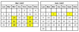 Dates d'assignation des pères nouveaux converyis. (Source : Collection Guy Perron)