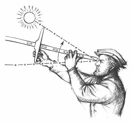 Le bâton de Jacob. (Source : Lexique des termes marins et d'archéologie sous-marine)